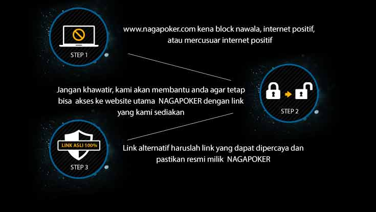 Link alternatif nagapoker